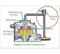 Комплект соленоидного клапана 220V AC ZBD30-45
